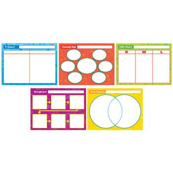 Great graphic organizers bulletin board set by scholastic for K decorations trading