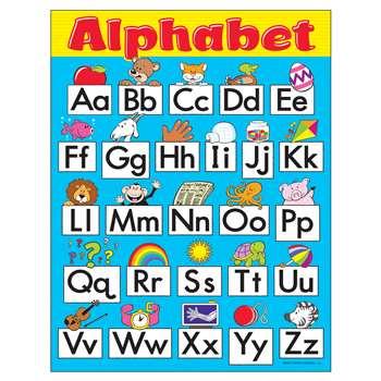 Chart Alphabet Fun Preschool-Gd 1 by Trend Enterprises ...